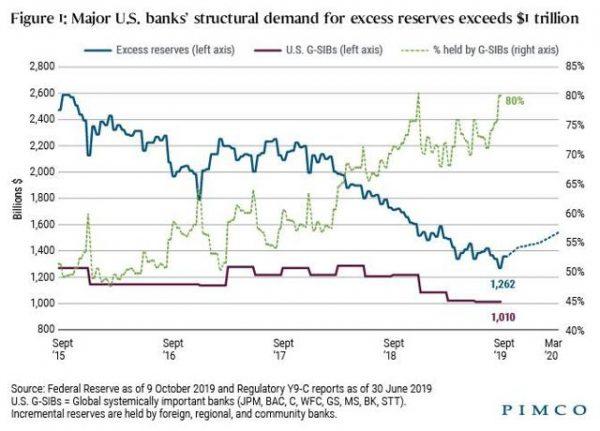 A Shift In Approach Could Help Keep Short-Term Markets Liquid