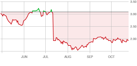 Atomera Incorporated 2019 Q3 – Results – Earnings Call Presentation
