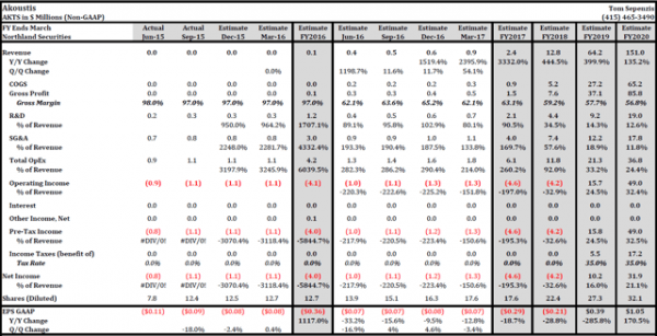 Altus Midstream Company 2019 Q3 – Results – Earnings Call Presentation