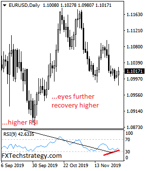EURUSD Vulnerable But With Recovery Threats