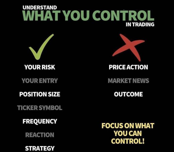 How to Build Confidence in Your Trading to Find Consistency