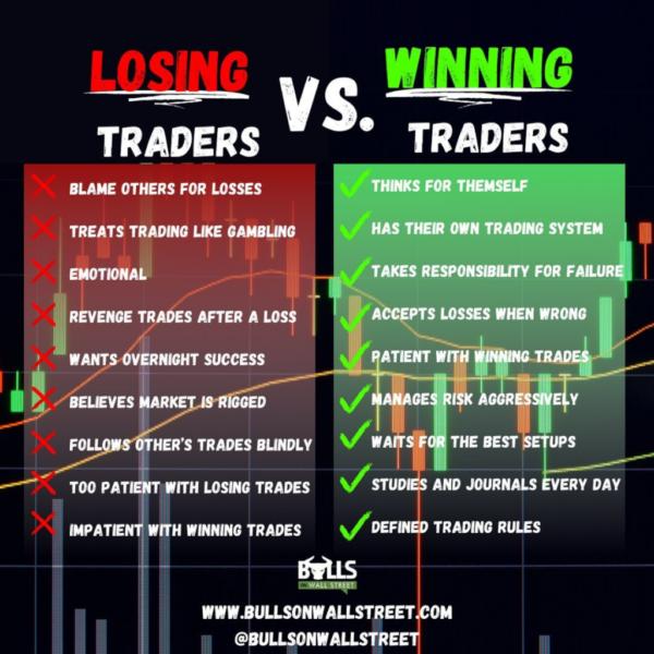 Trading Watch List 07.22.2020