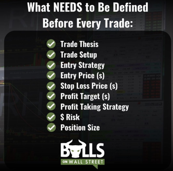 16 Day Trading Rules to Live By in 2020
