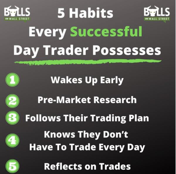 How to Conquer Destructive Trading Habits