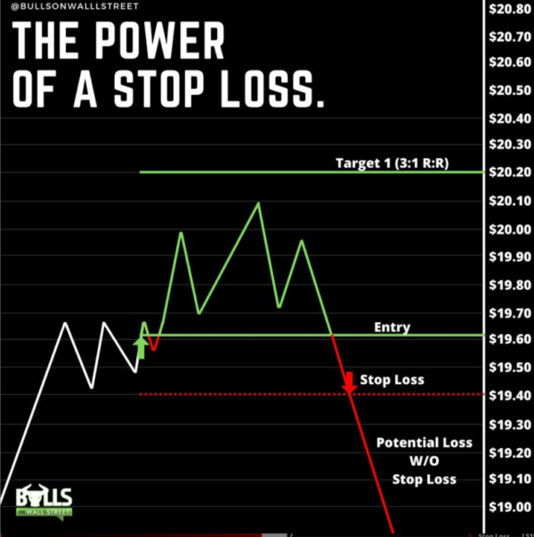 The Most Powerful Trading Emotions You Need to Conquer