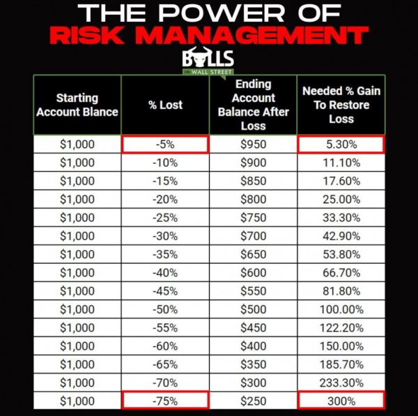Why Scalping Strategies Won't Work For You